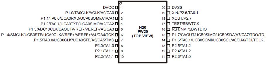 MSP430 Programming Tutorial Pt/1 (1/3)