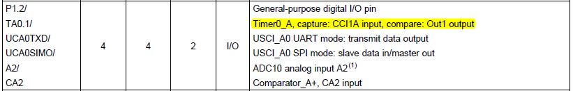 MSP430 Timer PWM Tutorial (2/3)