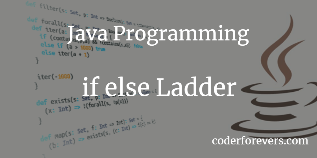 Learn Programming: Tutorials and Examples from Coderforevers