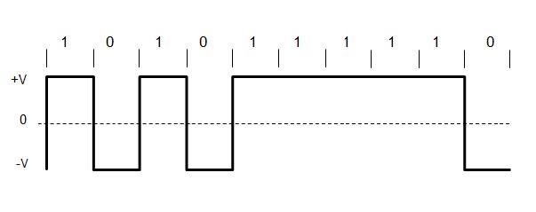 line-coding2
