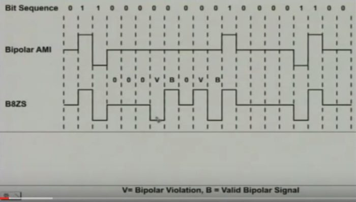 line-coding8