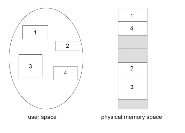 logical-view-segmentation