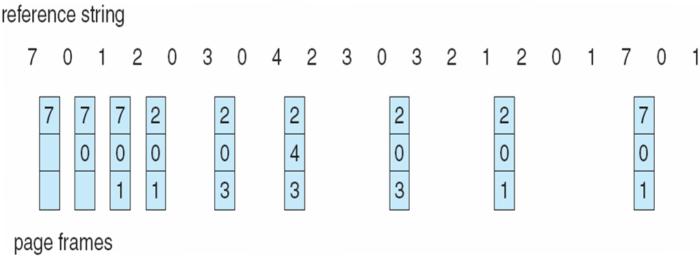 optimal-algorithm