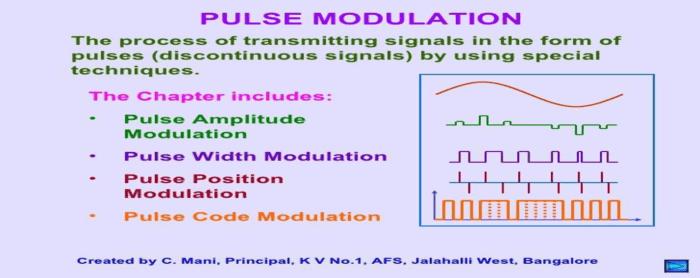 pulse-modulation