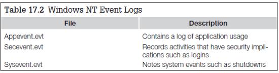 windows-nt-event-log