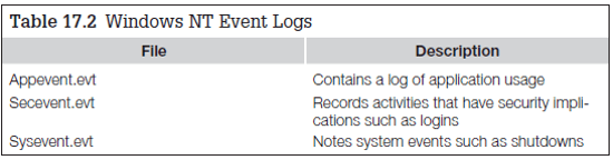 windows-nt-event-log