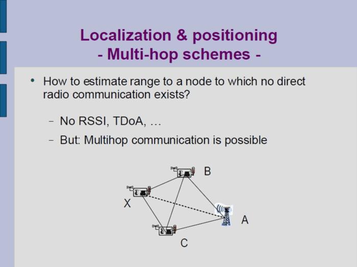 multi-hop-1