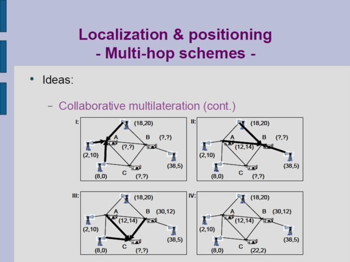multi-hop-9