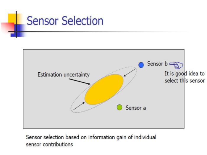 sensor-selection