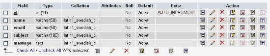 mysql contact table schema example