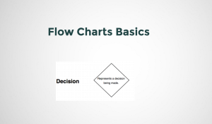 Representing a Decisions in Flowcharts