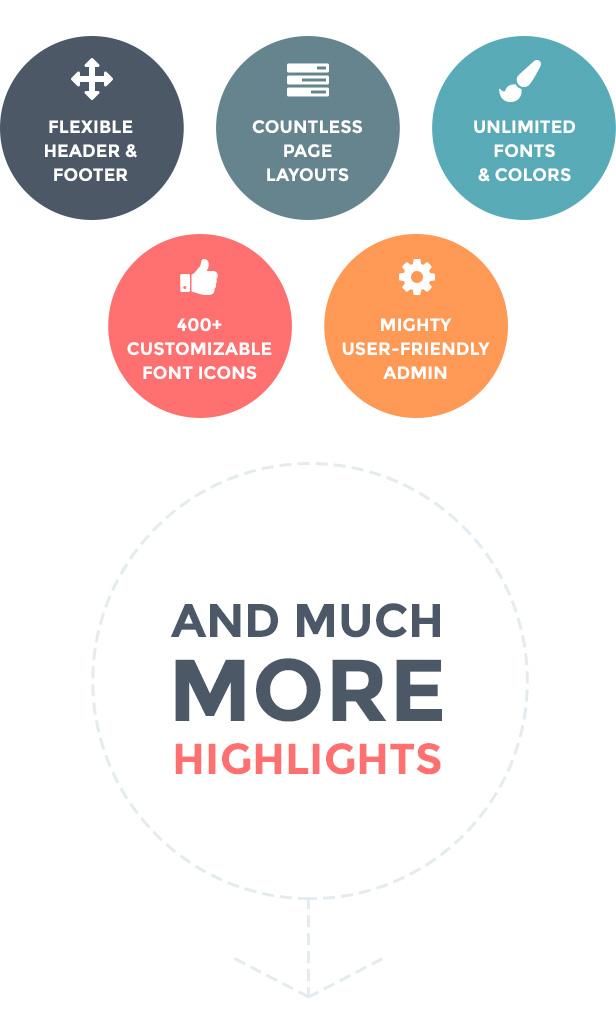 Scalia - Multi-Concept Business, Shop, One-Page, Blog Theme - 7
