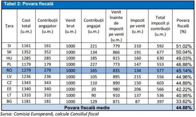 consiliulfiscal_ro_opinie_reducere_cas-povara-fiscala