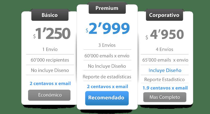 precios-email