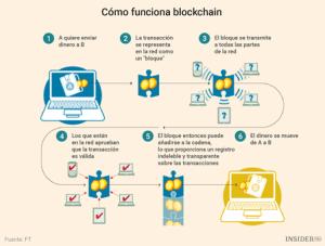 codigo_cyphex_blockchain
