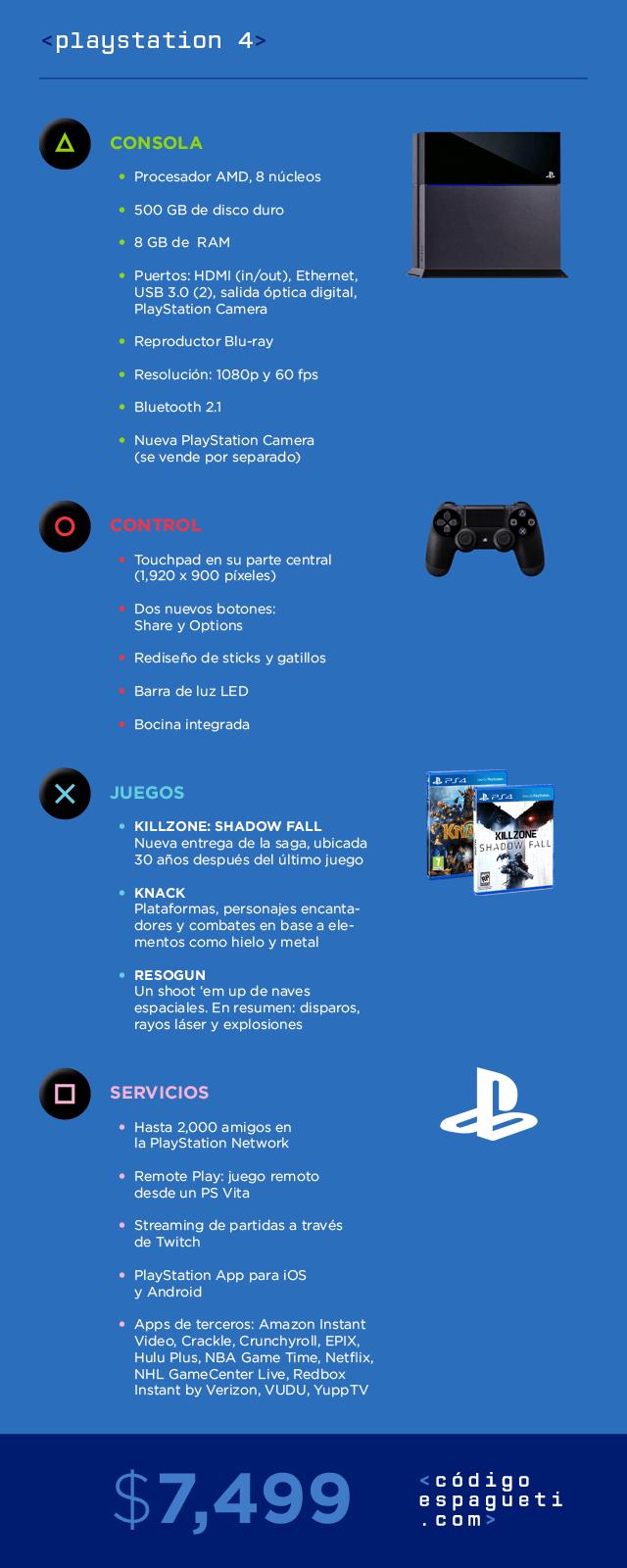 PlayStation-4-datos