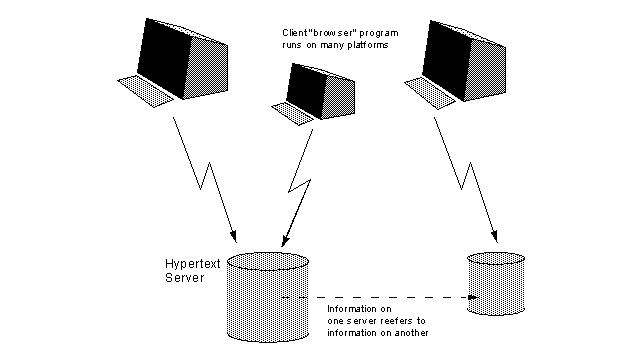 Information-Management-A-Proposal
