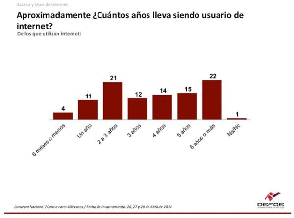 Internet-México-6