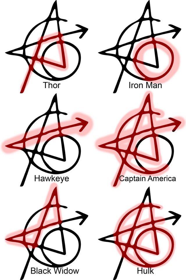 Una de las explicaciones que aparecieron en Reddit. Esta fue creada por un usuario llamado mcunick.