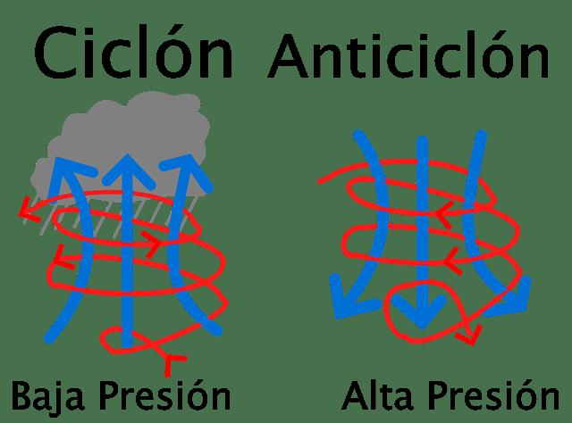 Ciclón, Anticiclón, Acapulco, Mar