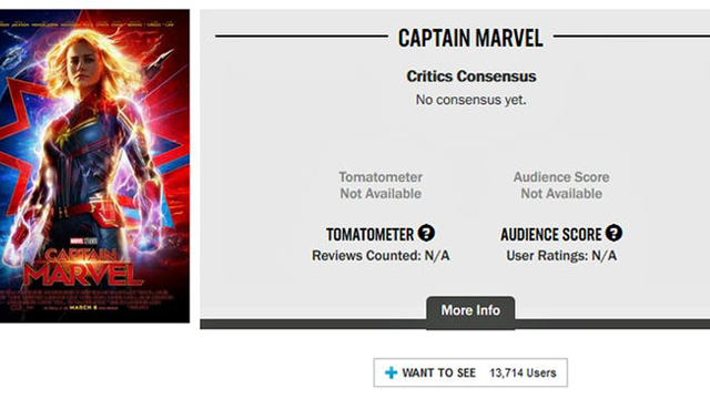 Rotten Tomatoes, Comentar, Reseñas, Troll