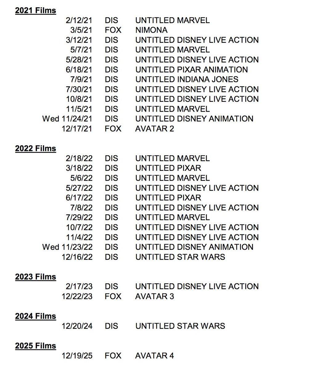 Disney anuncia nuevas fechas para 'Star Wars' y 'Avatar'
