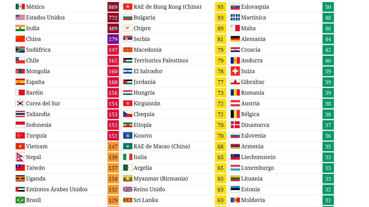 México es el país con el aire más contaminado del mundo