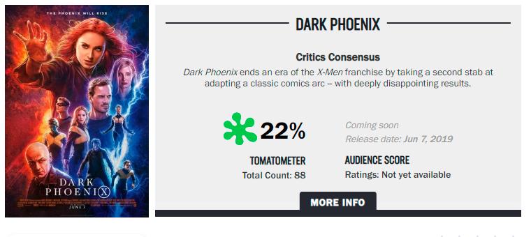 Dark Phoenix calificación