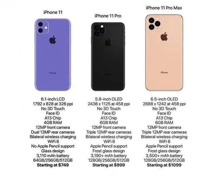 01/09/19 iPhone 11, Especificaciones, Filtradas, Precio