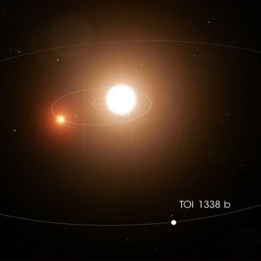 Adolescente Planeta NASA