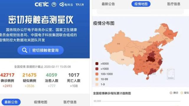Coronavirus Aplicación China