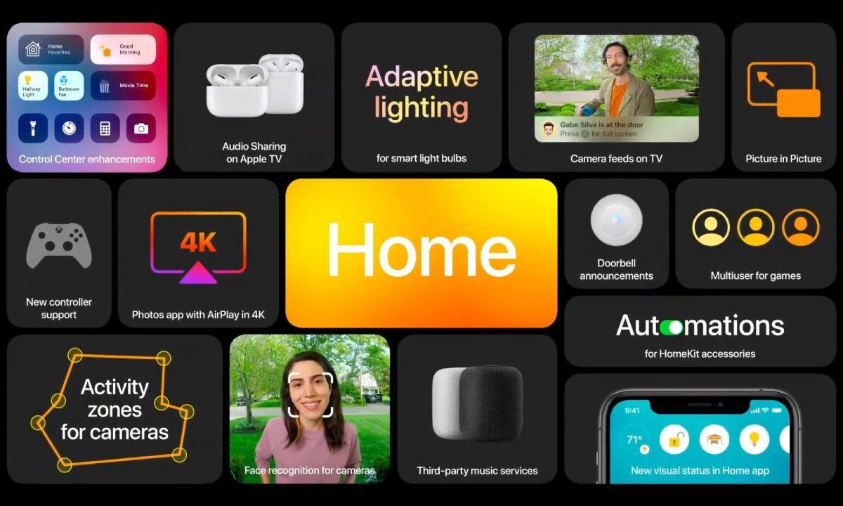 Apple TV tvOS 14