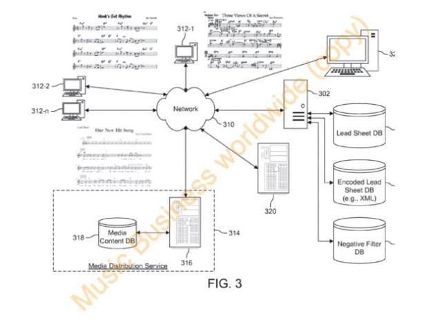 Spotify patentó tecnología para detectar plagios