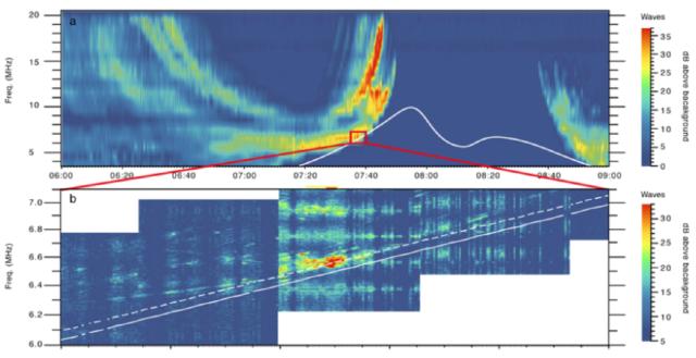 NASA detecta señal de radio de una de las lunas de Júpiter