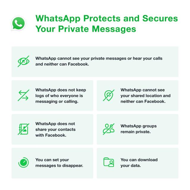 WhatsApp responde dudas de la actualización de sus políticas