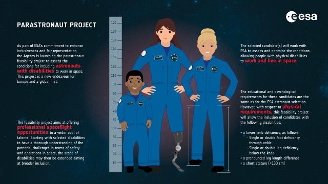 La Agencia Espacial Europea dará oportunidad a parastronautas