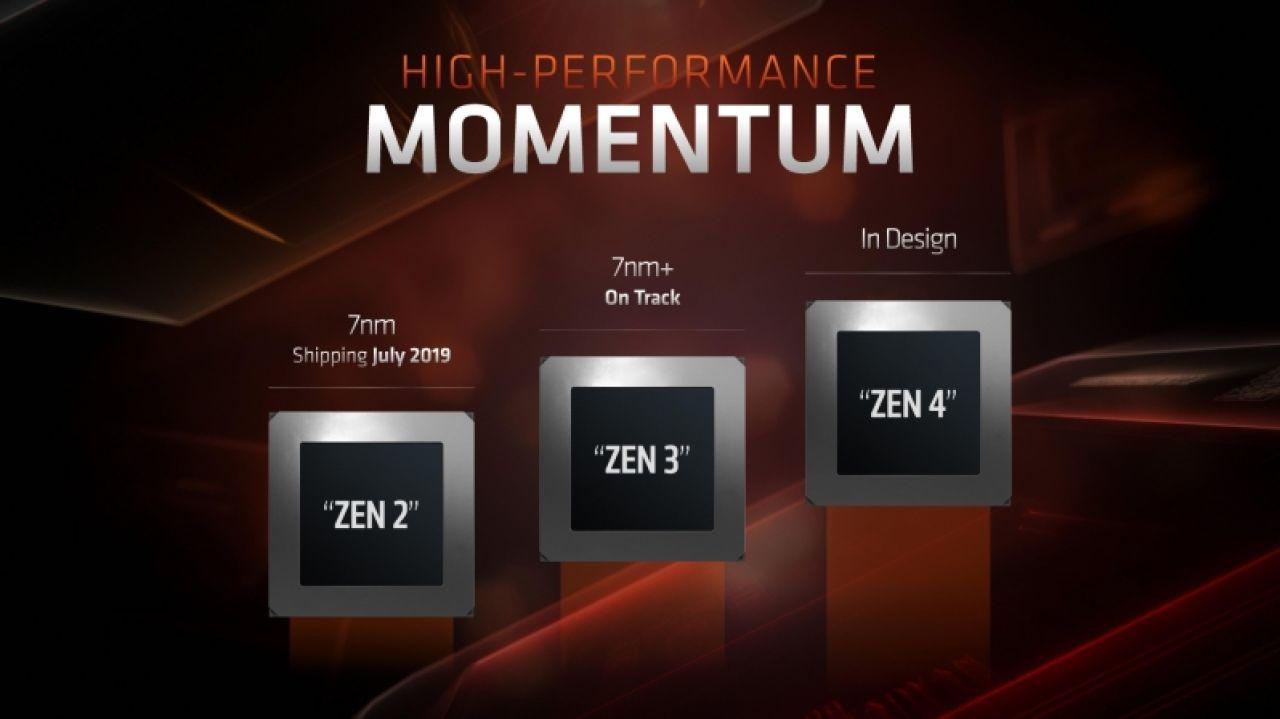 zen 4 amd arquitectura 5 nm