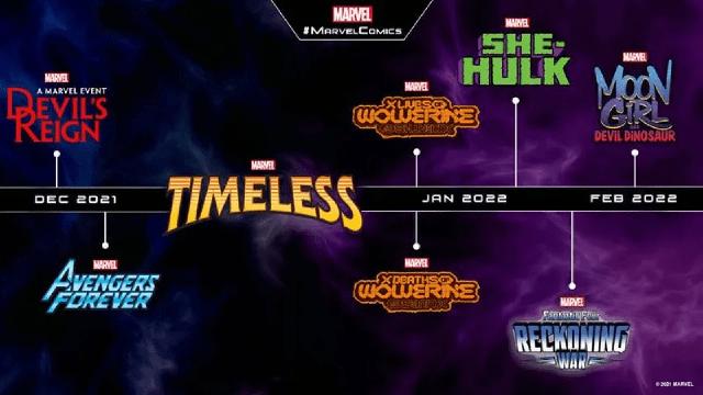 personajes de marvel nuevas series