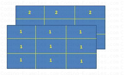 Three Dimensional Array