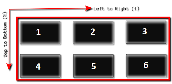 Controls In AWT Grid Layout