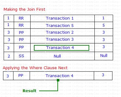 Execution Sequence Join vs Where Clause - Option 2