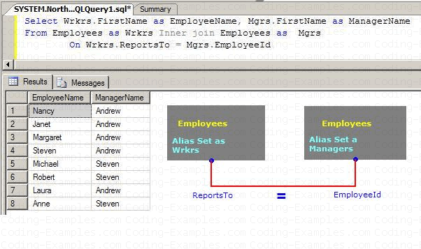 Self Join SQL Example