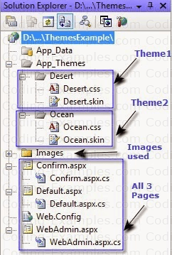 Folders of the Example Web App