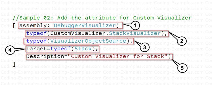 Debug Visualizer Attributes and its parts