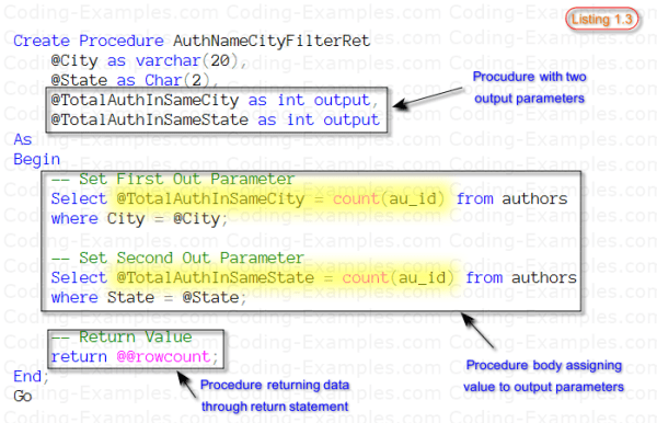 Stored Procedure with Return Value & Output Parameter
