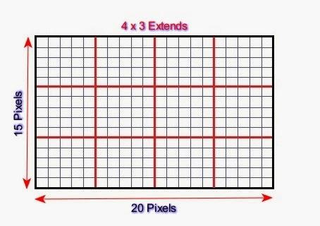 Window and Viewport Extends vs Pixels
