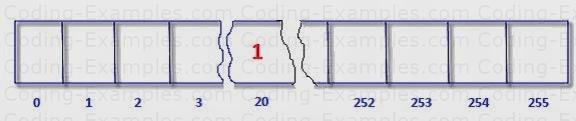 Testing the Binary Bit for CAPS Lock