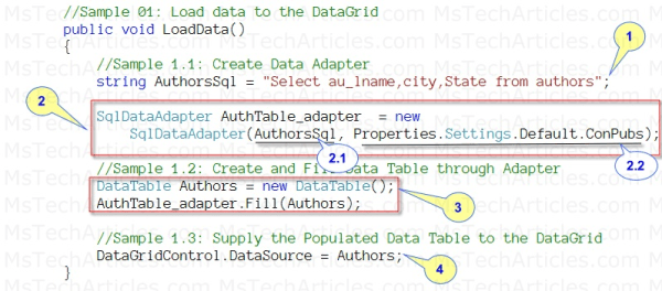 ADO DataTable Example