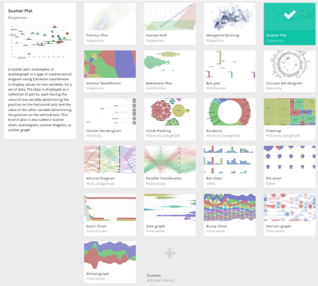 RawGraphs <https://rawgraphs.io data-recalc-dims=