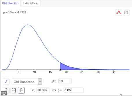 Probability distributions <https://www.geogebra.org/classic#probability data-recalc-dims=